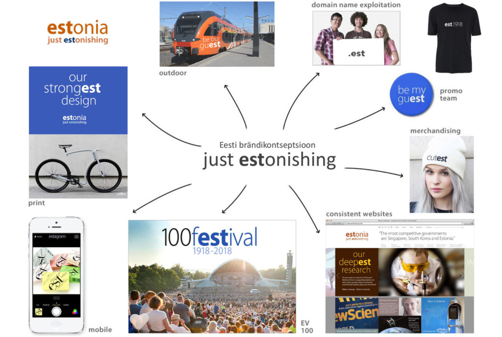 just estonishing estonia